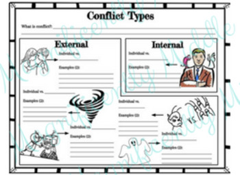 Conflict Types in Literature Interactive Lesson with Graphic Organizer