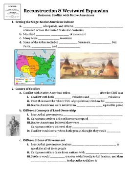Conflict With Native Americans Guided PowerPoint Lecture Notes