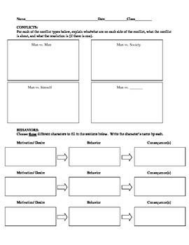 Conflict and Character Behavior Chart