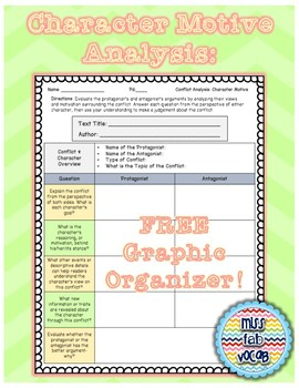 Conflict and Character Motive Organizer