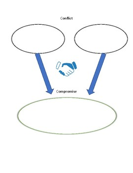 Middle School Social Studies Conflict and Compromise Graphic Organizer