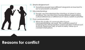 NEGOTIATION AND CONFLICT RESOLUTION: MINI UNIT