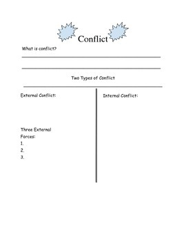 Conflict diagram for interactive notebook
