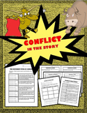 Conflict in the Story:  Internal, External, Character vs. Nature, Self, Society