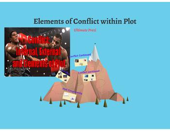 Conflict: internal, External Lesson Plan Prezi Presentation