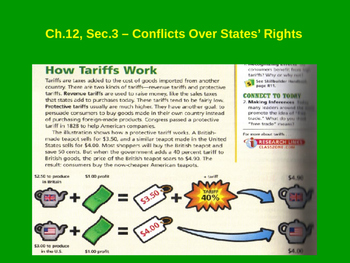 Conflicts Over States Rights - Tariff of Abominations