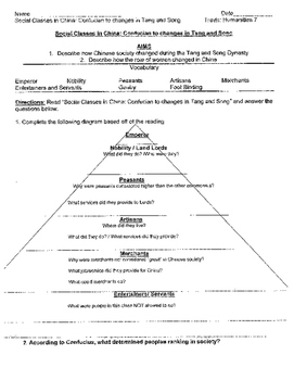 Confucian Social Class Structure during the Tang and Song Lesson plan