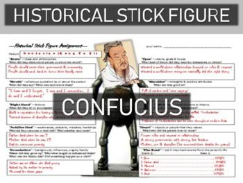Confucius Historical Stick Figure (Mini-biography)