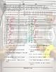 Confusing Verbs Decoder Box Worksheet