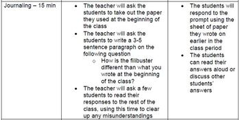 Congress: Bills in the Senate Lesson Plan and Materials