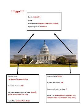 Congress Intrographic