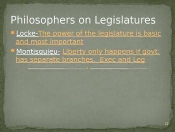 Congress & Legislative Branch PowerPoint