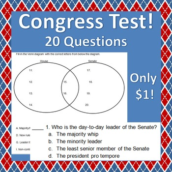 Congress Test - 20 Items!