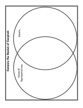 Congress Venn Diagram - Color, Cut and Paste- Senate and House
