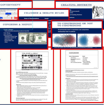 AP Gov Congress and Legislative Branch PowerPoint with Lecture Notes
