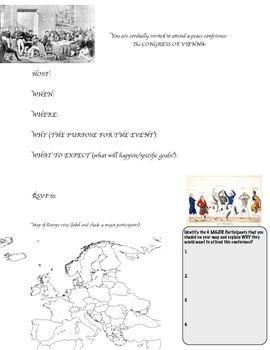 Congress of Vienna ~ Post Activity