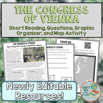 Congress of Vienna Worksheet