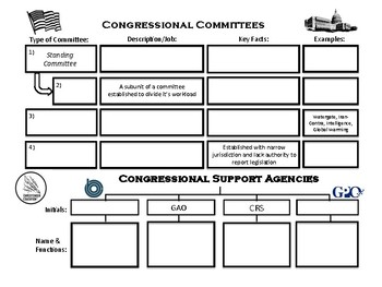 Congressional Committees and Support Agencies Graphic Organizer