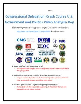 Congressional Delegation: Crash Course U.S. Government and Politics Analysis