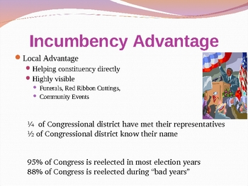 Congressional Elections: AP Powerpoint