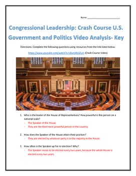 Congressional Leadership: Crash Course U.S. Government and Politics Analysis