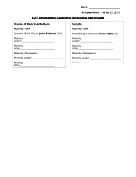 Congressional Leadership Worksheet