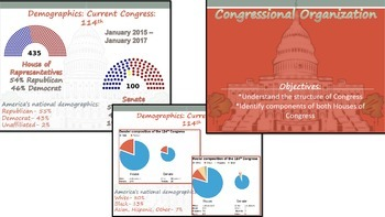 114th Congress 90 Minute Lesson Plan