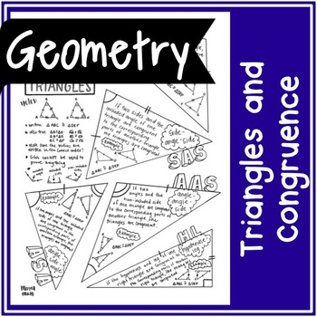Congruence of Triangles   Doodle Notes + BLANK VERSION