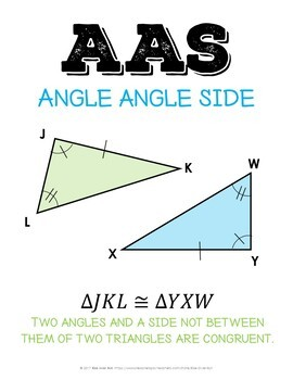 Congruent Triangle Theorems Word Wall Posters