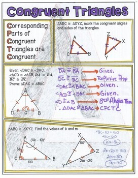 Congruent Triangles: CPCTC, SSS, SAS, ASA, AAS Doodle Notes or Graphic Organizer