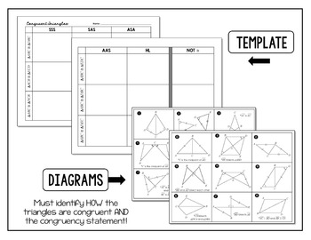 Triangle Congruence Sss Sas Asa Aas And Hl Cut And Paste Tpt