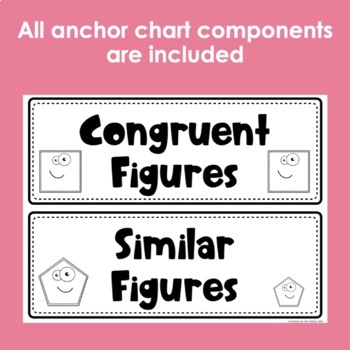 Congruent and Similar Figures Build an Anchor Chart- Free!