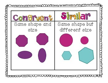 Congruent vs Similar Poster