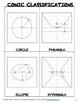 Conic Classifications