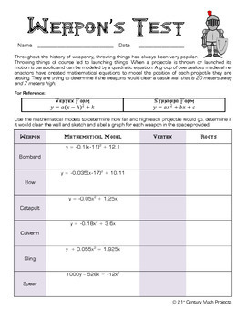Conic Sections -- Geometry & Algebra 2 Curriculum -- Essential Unit Bundle