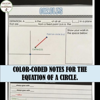 Conic Sections Circles Interactive Notebook Color Coded Notes