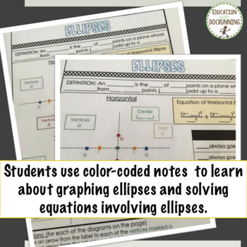 Conic Sections Ellipses Interactive Notebook Color Coded Notes