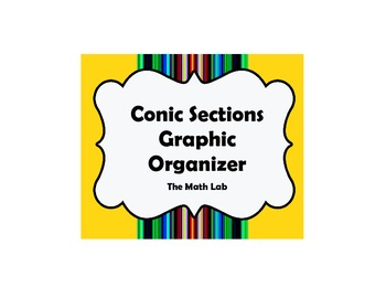 Conic Sections Graphic Organizer