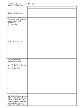 Conic Sections- Circles Notes