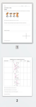 Conic Sections - PowerPoints, Notes, & Examples Bundle