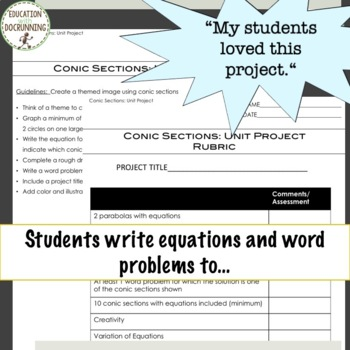 Conic Sections Project  EDITABLE RUBRIC Parabolas, Circles, Ellipses, Hyperbolas