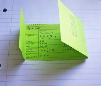 PreCalculus Conics Cheat Sheet   Reference Sheet plus Foldable plus Graph Paper