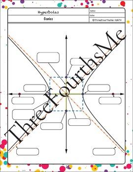 Conics: Hyperbolas Scaffolded Notes
