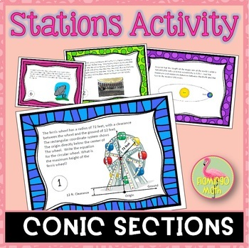 PreCalculus:  Conics in the Real World Stations Activity