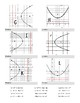 Conics - Parabolas