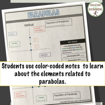 Conic Sections Parabolas Interactive Notebook Color Coded Notes