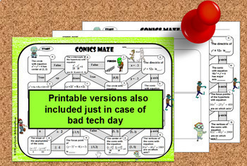 Conics Review Digital Maze with Zombie Theme with GOOGLE Slides
