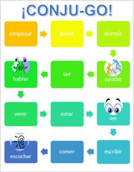 Conju-Go! (Verb Conjugation Game)