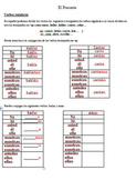 Conjugacion -verbos regulares en presente