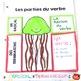 Cahier Interactif #3 / Conjugaison des verbes